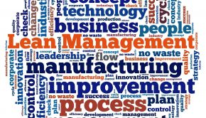 Lean Management in word collage